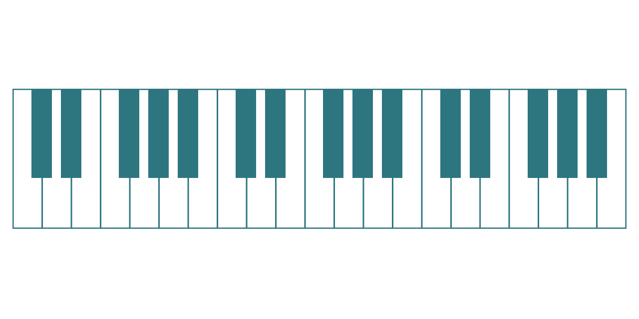 Ethnic Vocal Phrases Keyboard